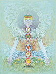 จักระที่ 7 สหัสธารจักระ ตั้งอยู่ กลางกระหม่อม (The Crown Chakra)